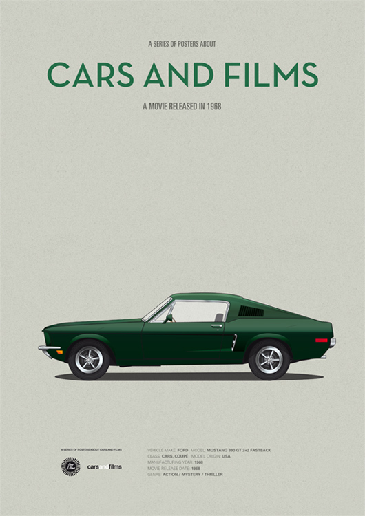 carsandfilms bullitt. Black Bedroom Furniture Sets. Home Design Ideas